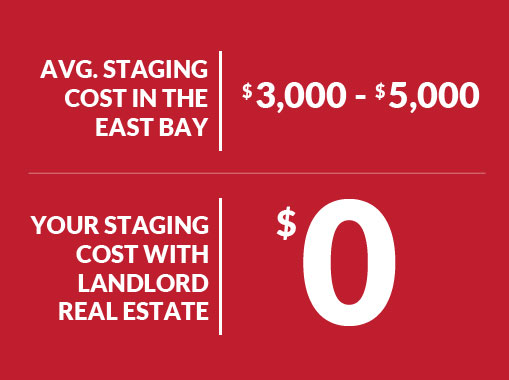 Staging Landlord Real Estate Team